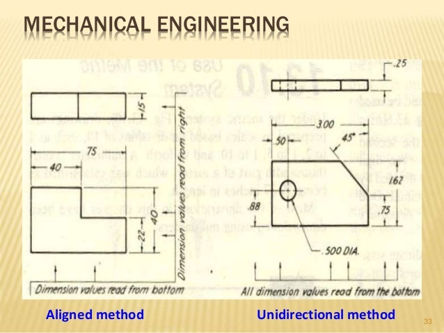 How To Read Engineering Drawings Ppt   Astar Tutorial