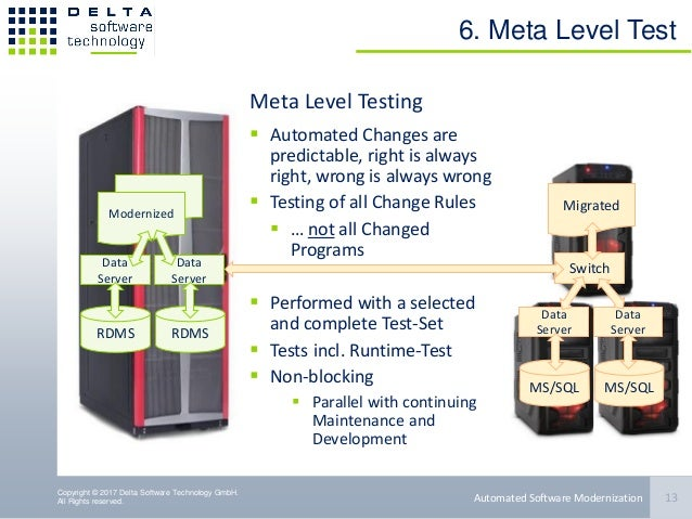 Copyright © 2017 Delta Software Technology GmbH. All Rights reserved. Migrated 6. Meta Level Test Meta Level Testing  Aut...