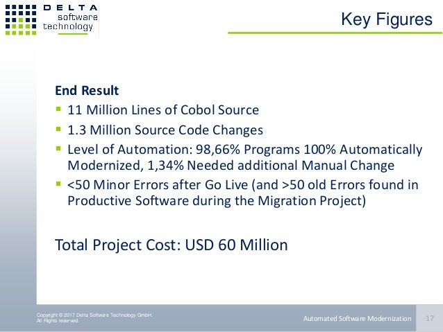Copyright © 2017 Delta Software Technology GmbH. All Rights reserved. Key Figures End Result  11 Million Lines of Cobol S...