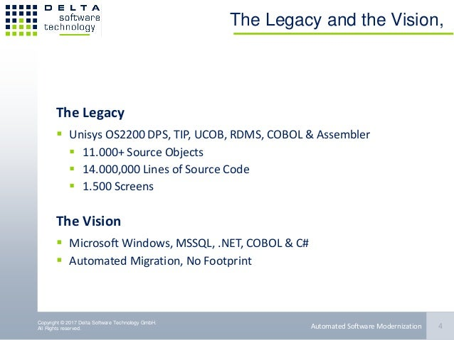 Copyright © 2017 Delta Software Technology GmbH. All Rights reserved. The Legacy and the Vision, The Legacy  Unisys OS220...