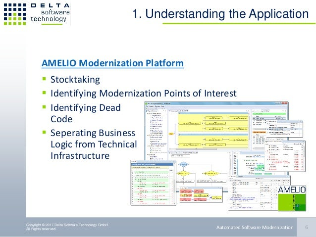 Copyright © 2017 Delta Software Technology GmbH. All Rights reserved. 1. Understanding the Application AMELIO Modernizatio...