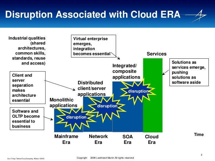 Disruption Associated with Cloud ERA   Industrial qualities                                          Virtual enterprise   ...