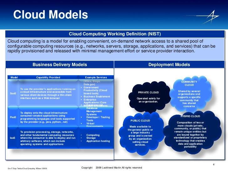Cloud Models                                                           Cloud Computing Working Definition (NIST) Cloud com...