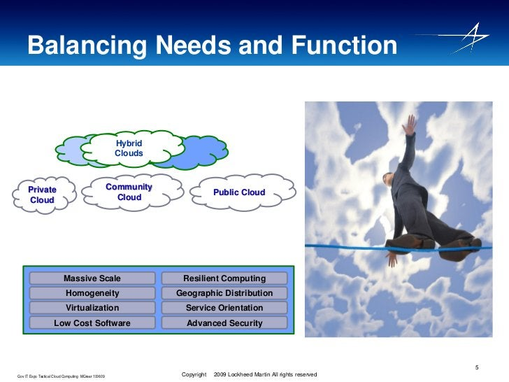 Balancing Needs and Function                                                         Hybrid                               ...