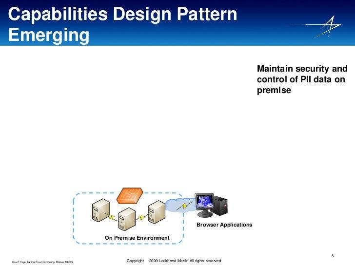 Capabilities Design Pattern Emerging                                                                                      ...