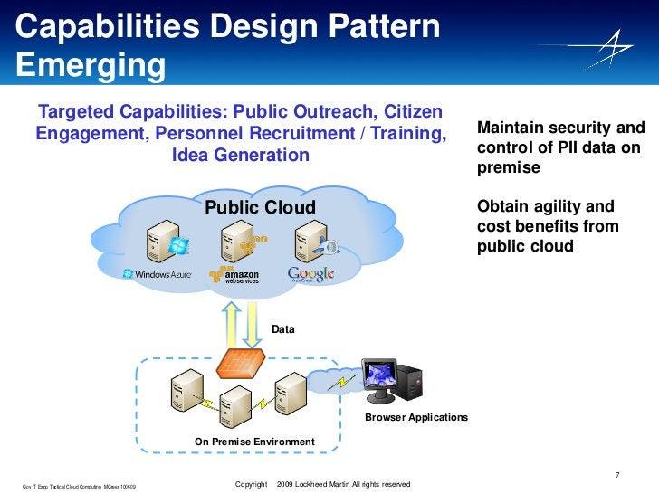 Capabilities Design Pattern Emerging      Targeted Capabilities: Public Outreach, Citizen      Engagement, Personnel Recru...