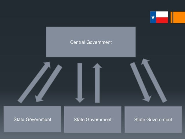 govt 2306 Lone star college-cyfair will offer new government classes to satisfy recent changes to state core course requirements as a result of recent legislation, all texas colleges and universities must offer two new government courses, govt 2305 (federal government) and govt 2306 (texas government).