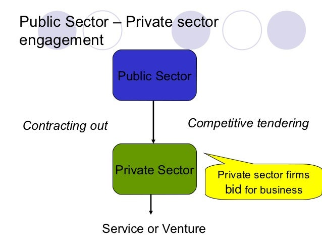 compare and contrast private sector accounting practices Private sector employment in human services private-sector employment of human services workers usually falls into a few distinct areas the first is research and data gathering if one wishes to start a counseling private practice.