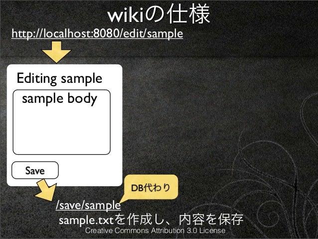 wikiの仕様http://localhost:8080/edit/sample Editing sample  sample body  Save                           DB代わり         /save/s...