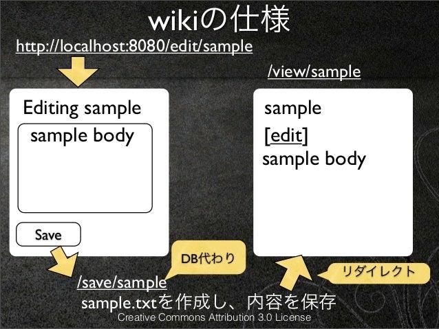 wikiの仕様http://localhost:8080/edit/sample                                             /view/sample Editing sample          ...