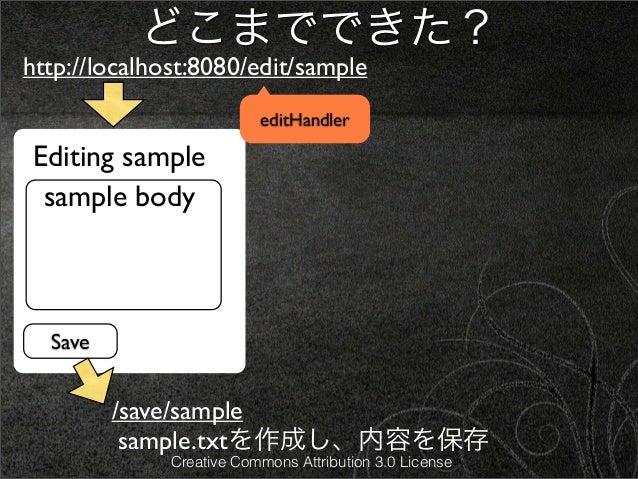 どこまでできた?http://localhost:8080/edit/sample                          editHandler Editing sample  sample body  Save         /...