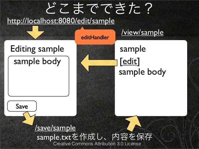 どこまでできた?http://localhost:8080/edit/sample                                             /view/sample                        ...