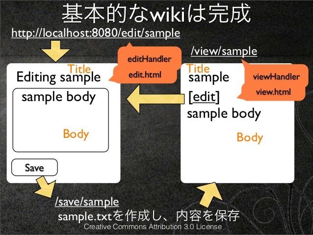 基本的なwikiは完成http://localhost:8080/edit/sample                                            /view/sample                      ...