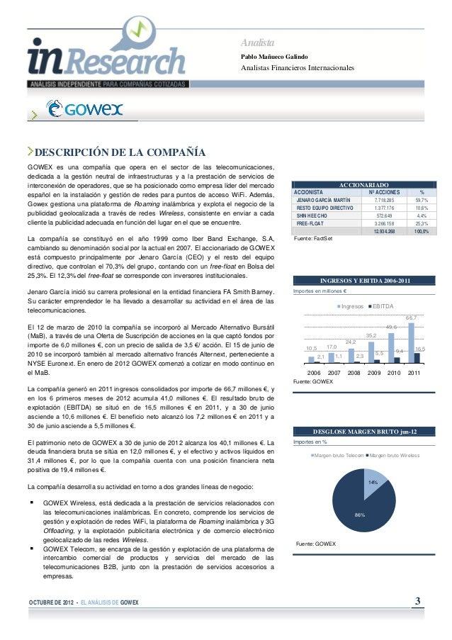 GOWEX Análisis de Cobertura de AFI / Oct 2012 Slide 3