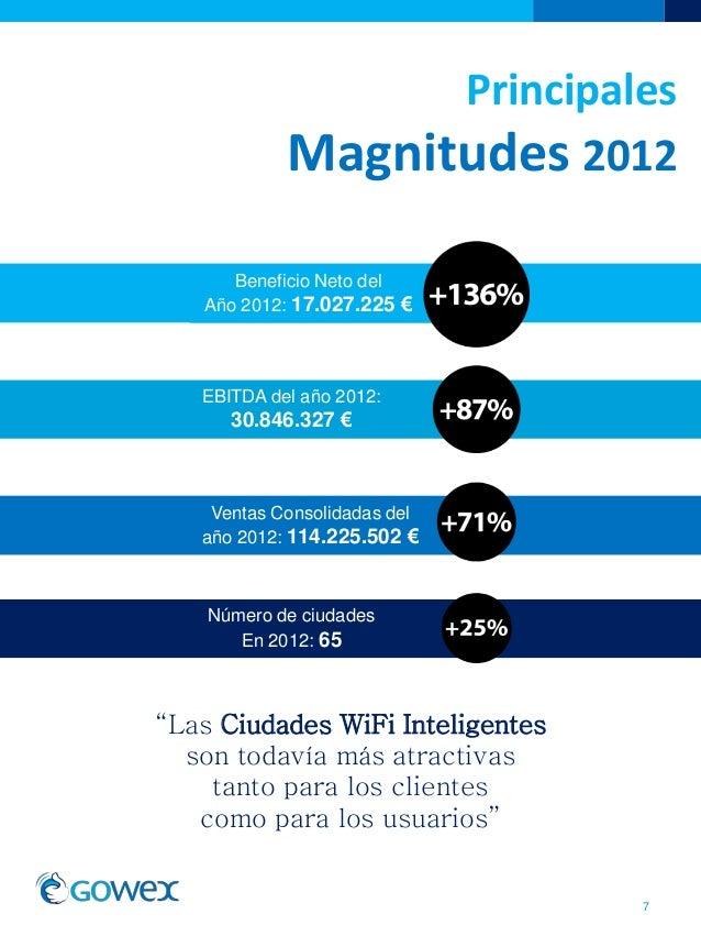 PrincipalesMagnitudes 20127Ventas Consolidadas delaño 2012: 114.225.502 €Beneficio Neto delAño 2012: 17.027.225 €EBITDA de...