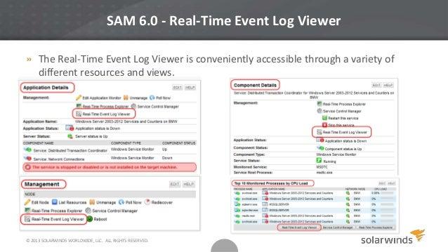 thwackCamp 2013: SolarWinds Server & Application Monitor 6 0