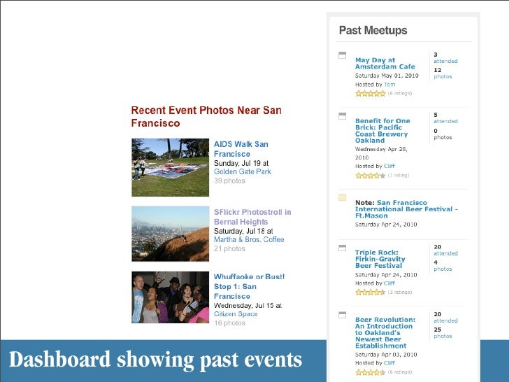 Dashboard showing past events