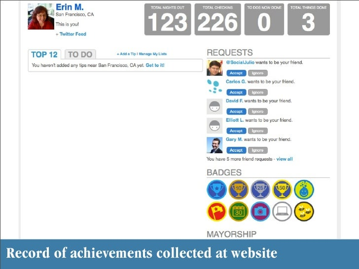 Record of achievements collected at website
