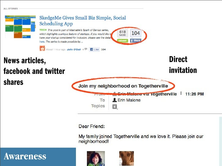 News articles,         Direct facebook and twitter   invitation shares     Awareness