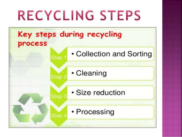 waste management reaction paper Waste reduction (or prevention) is the preferred approach to waste management because waste that never gets created doesn't have waste management.