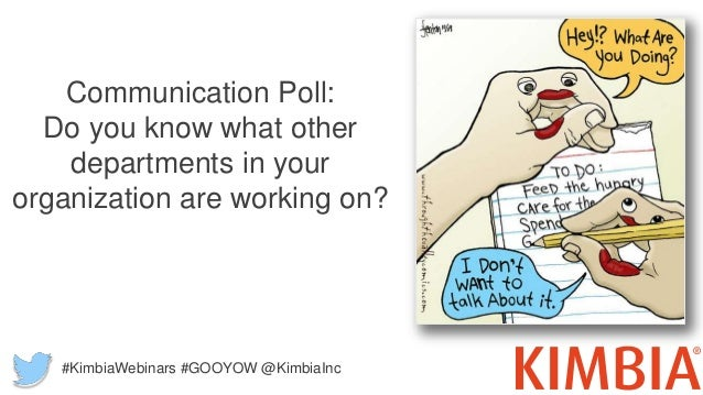 Communication Poll: Do you know what other departments in your organization are working on? #KimbiaWebinars #GOOYOW @Kimbi...