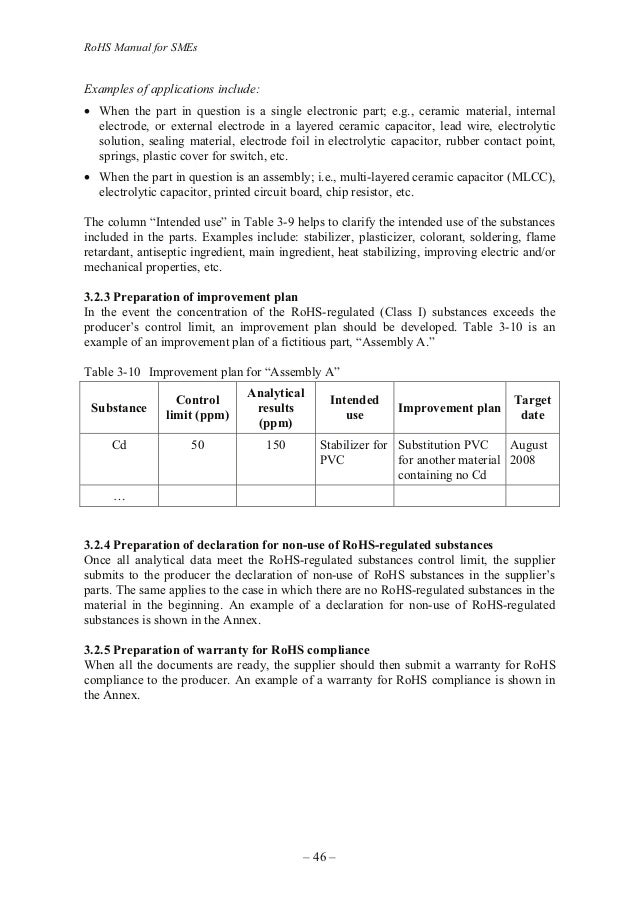 Restriction Letter Template on sample light duty work, light duty pregnant, disability work, for work,