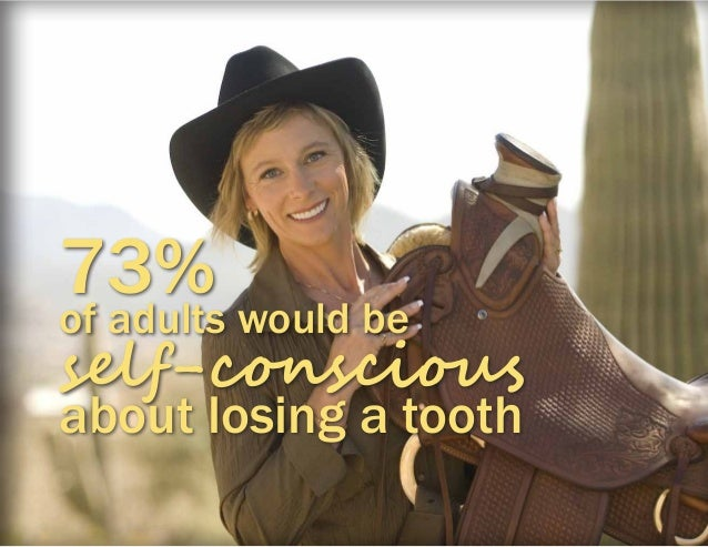 73%of adults would be self-conscious about losing a tooth