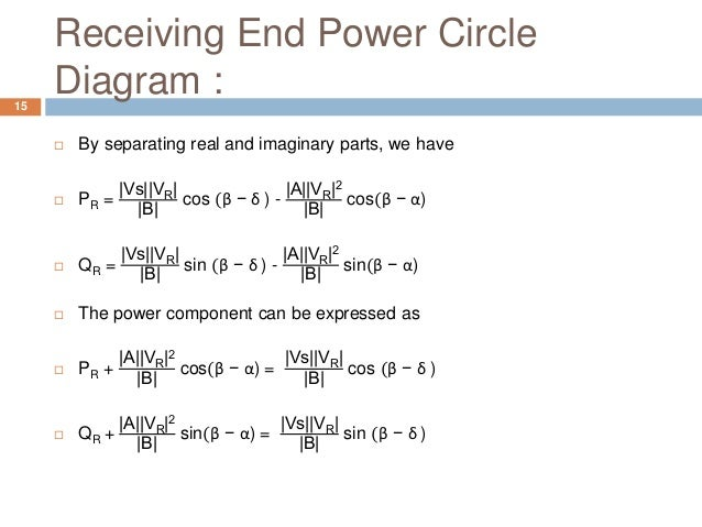 Receiving End Power Circle Diagram :15  By separating real and imaginary parts, we have  PR = |Vs||VR| |B| cos (β − δ ) ...