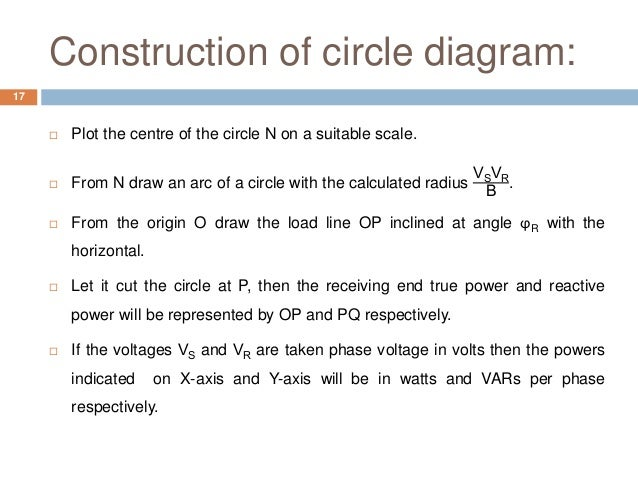 Construction of circle diagram: 17  Plot the centre of the circle N on a suitable scale.  From N draw an arc of a circle...