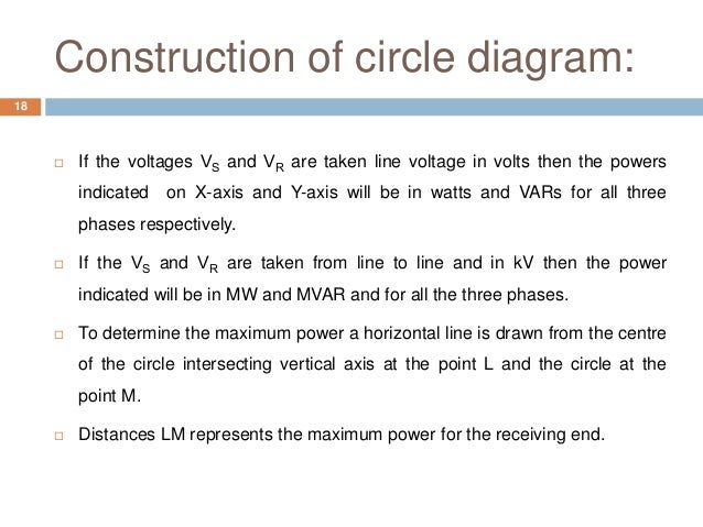Construction of circle diagram: 18  If the voltages VS and VR are taken line voltage in volts then the powers indicated o...