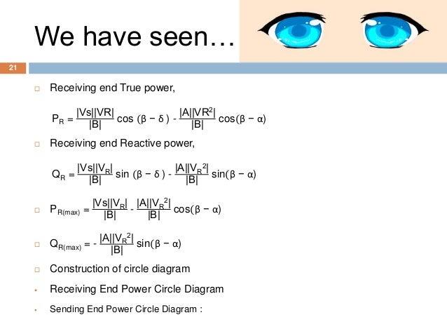 We have seen…  Receiving end True power, PR = |Vs||VR| |B| cos (β − δ ) - |A||VR2| |B| cos(β − α)  Receiving end Reactiv...