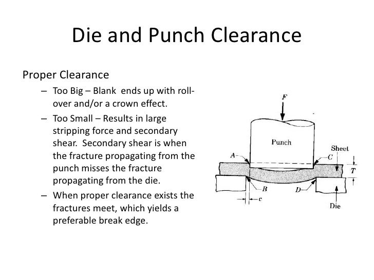 Die and Punch ClearanceProper Clearance   – Too Big – Blank ends up with roll-     over and/or a crown effect.   – Too Sma...