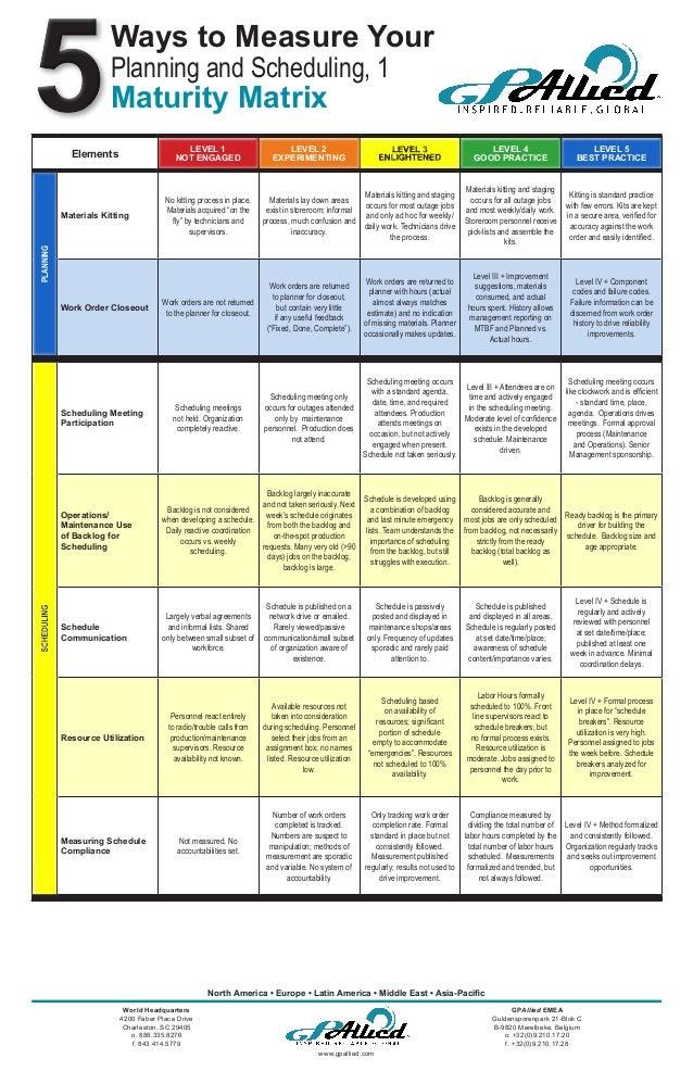 Gp Allied Maturity Matrix 8 Planning Scheduling 1rev 3 on Fly Worksheet