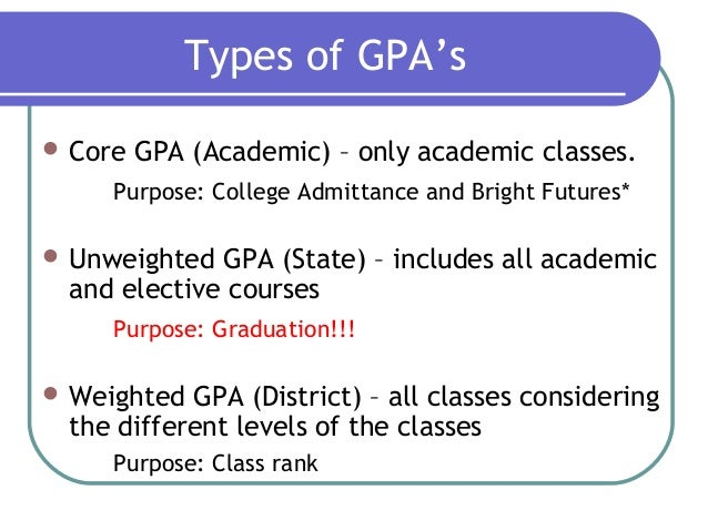 Gpa made easy professional development calculating unweighted gpa total points earned credits ccuart Choice Image