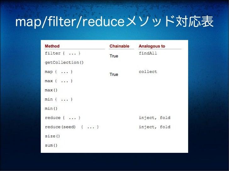 map/filter/reduceメソッド対応表