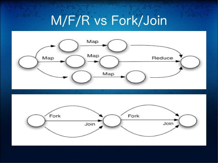 M/F/R vs Fork/Join