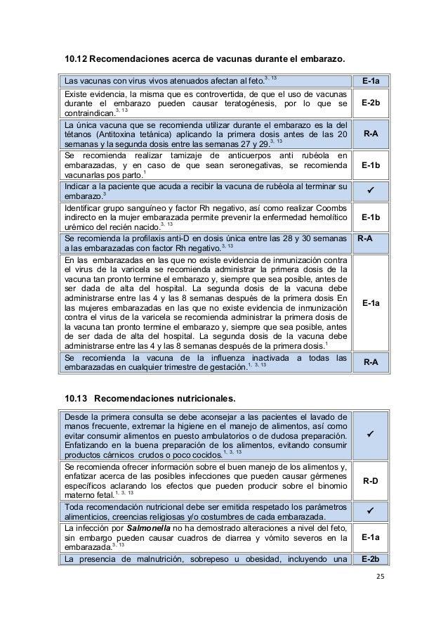 25      10.12 Recomendaciones acerca de vacunas durante el embarazo. Las vacunas con virus vivos atenuados afec...