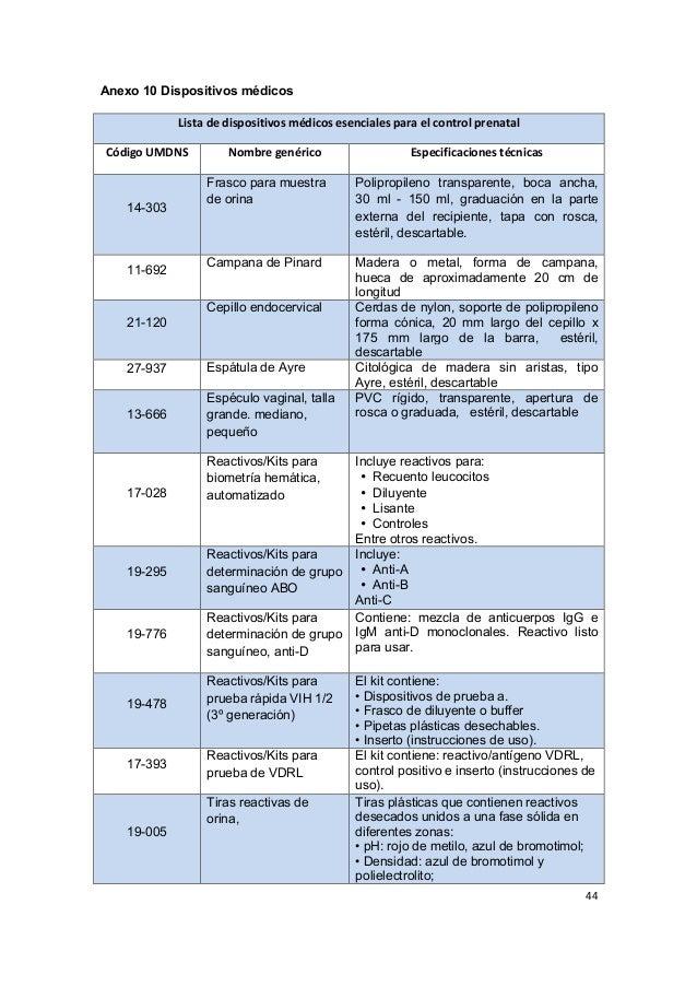44      Anexo 10 Dispositivos médicos Lista  de  dispositivos  médicos  esenciales  para  el  con...