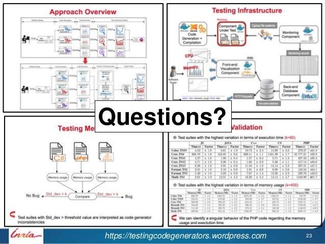 https://testingcodegenerators.wordpress.com 23 Questions?