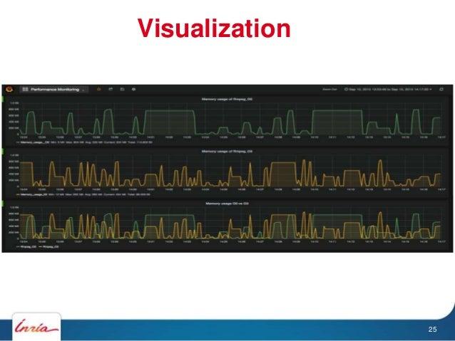 Visualization 25