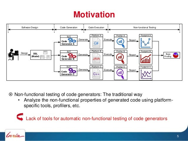 Motivation 5  Non-functional testing of code generators: The traditional way • Analyze the non-functional properties of g...
