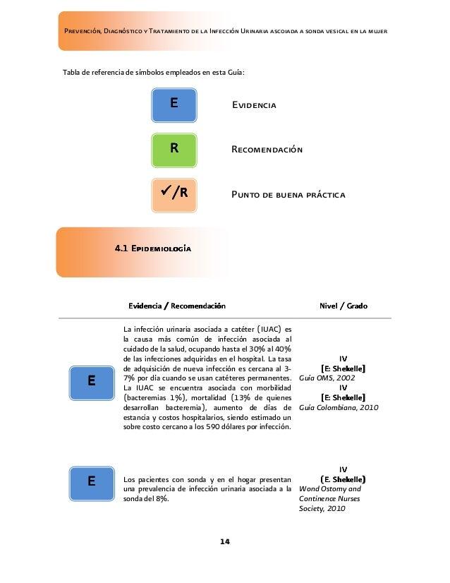 Gpc para prevencion de ivu x sonda vesical