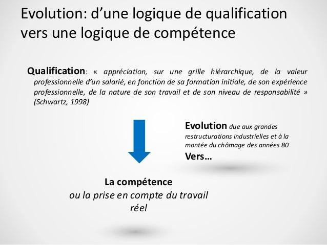 Gpec noman moti and amal assabbane badr zahrane - Grille des competences professionnelles ...