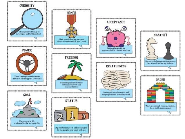 O que  não  devo fazer?  Foco no Processo > Valores do manifesto!  !  É necessário adaptar à necessidade.  http://www.agil...