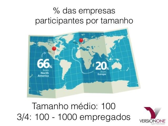 % das empresas  participantes por tamanho  Tamanho médio: 100  3/4: 100 - 1000 empregados