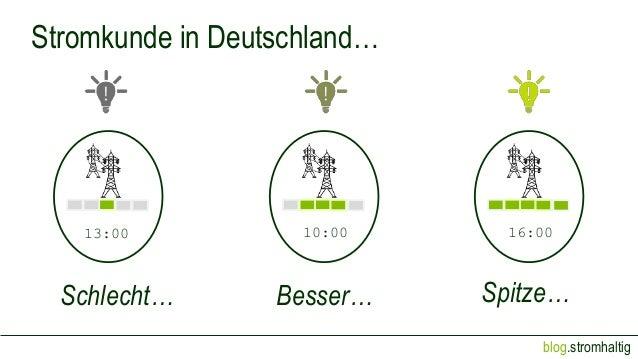 blog.stromhaltig Stromkunde in Deutschland… Schlecht… Besser… Spitze… 13:00 10:00 16:00