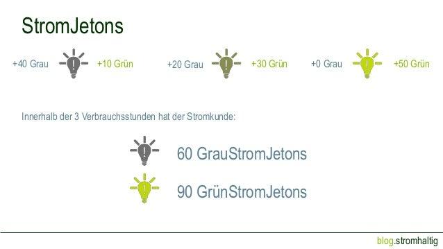 blog.stromhaltig +40 Grau +10 Grün +30 Grün+20 Grau +50 Grün+0 Grau StromJetons Innerhalb der 3 Verbrauchsstunden hat der ...
