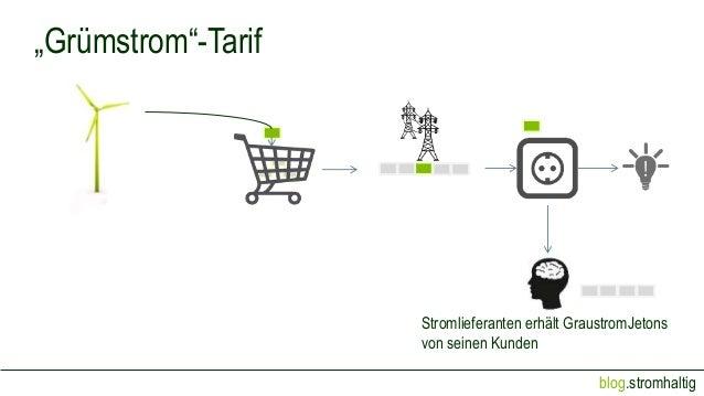 """blog.stromhaltig """"Grümstrom""""-Tarif Stromlieferanten erhält GraustromJetons von seinen Kunden"""