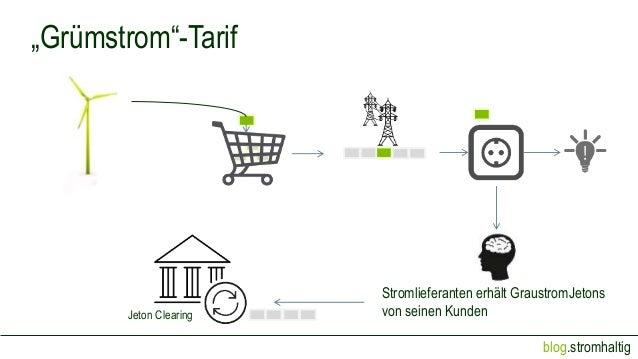 """blog.stromhaltig """"Grümstrom""""-Tarif Jeton Clearing Stromlieferanten erhält GraustromJetons von seinen Kunden"""
