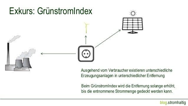 blog.stromhaltig Exkurs: GrünstromIndex Ausgehend vom Verbraucher existieren unterschiedliche Erzeugungsanlagen in untersc...